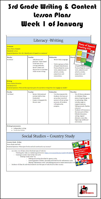 3rd grade lesson plans with activities and center suggestions from Heidi Raki of Raki's Rad Resources