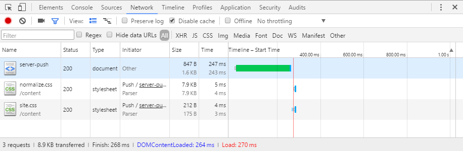Chrome Developer Tools Network Tab - Server Push During Render (Eager Data Access)