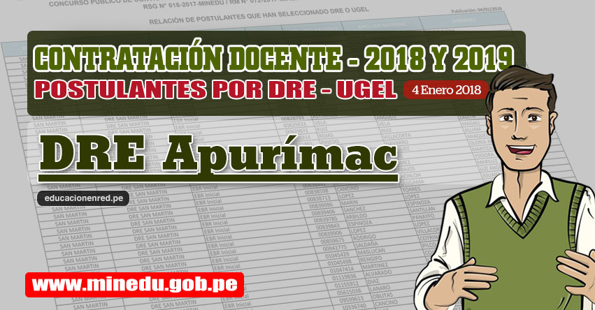 DRE Apurímac: Lista de Postulantes por UGEL DRE - Contrato Docente 2018 (.PDF) www.dreapurimac.gob.pe