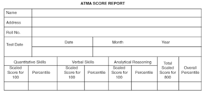 ATMA May 2016 Scorecard