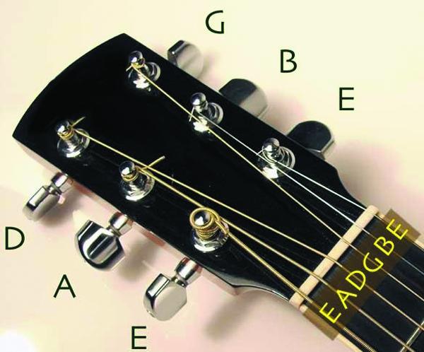 Cách lên dây cho cây đàn guitar của bạn