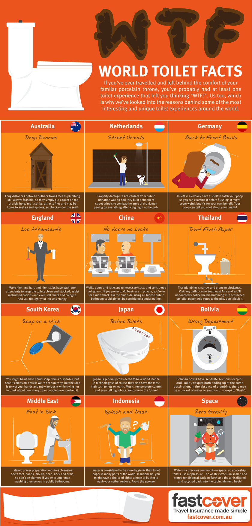 WTF!? World Toilet Facts