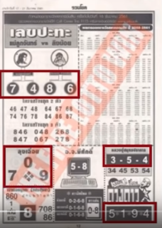 Thai Lottery First 4PC Papers For 16 December 2018 | Thailand Lottery Result