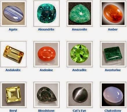 Jenis batu Akik dan cara mengetahui keaslian batu Akik