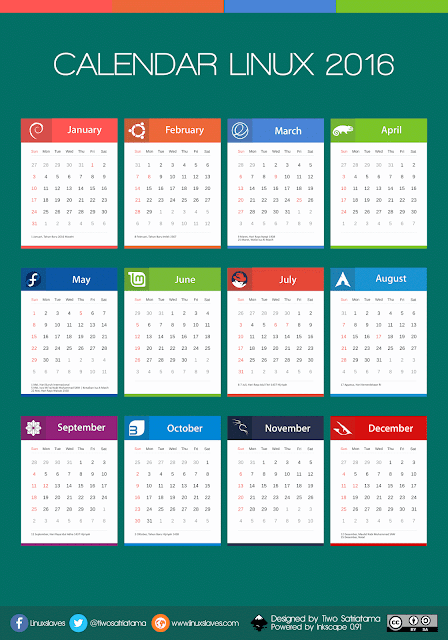 Linuxslaves: Calendar Annual 2016 Vector Design With Linux Distro Theme