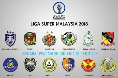 Senarai Penjaring Gol Liga Super Malaysia 2018