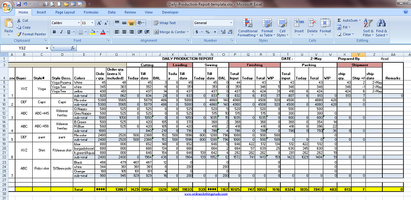 Daily Production Report Excel Template Free Download Online