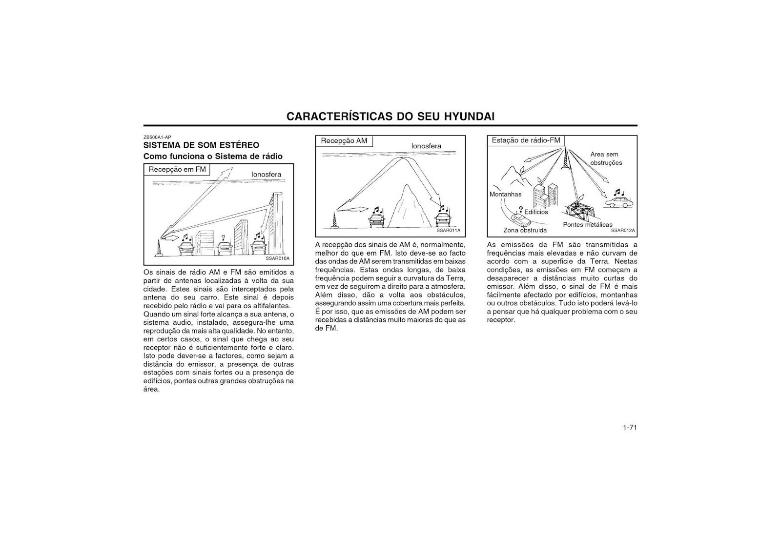 MANUAIS DO PROPRIETÁRIO: MANUAL SANTA FE 2003-2004