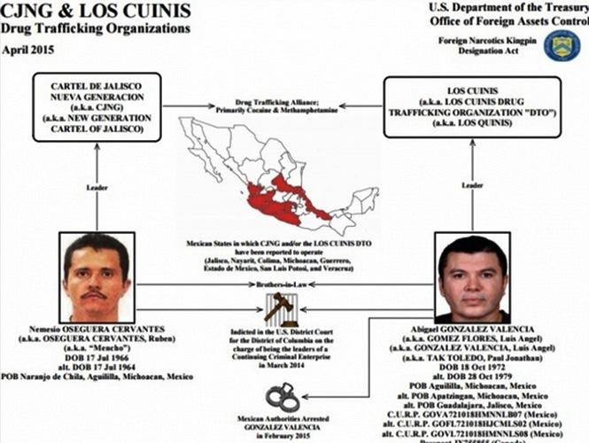 El ascenso del Cártel Jalisco Nueva Generación, es el más poderoso del país