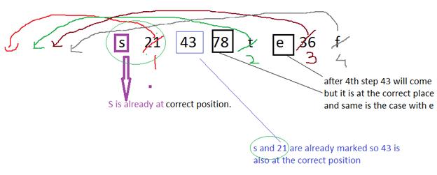 input output 3 4