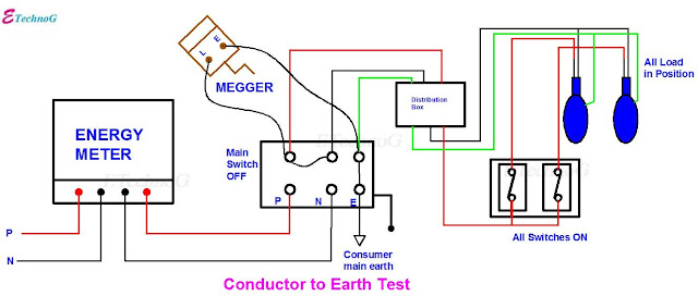 Insulation Resistance Test Using Megger, Insulation Resistance Test.Insulation Resistance Test by Conductor to Earth Test