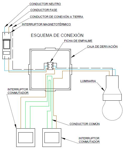 Instalaci n el ctrica de una vivienda conmutadas dos for Puntos de luz vivienda
