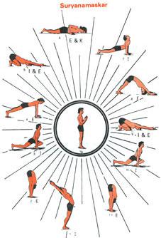 yoga therapy surya namaskar