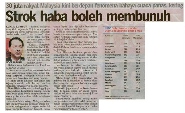Bio EvolveTM Water Purification System, byrawlins, el nino, heat wave, hotness, kekal sihat musim panas, Malaysia panas, minum air, penapis air jimat tenaga, penapis air murah, hydrate, dehydration