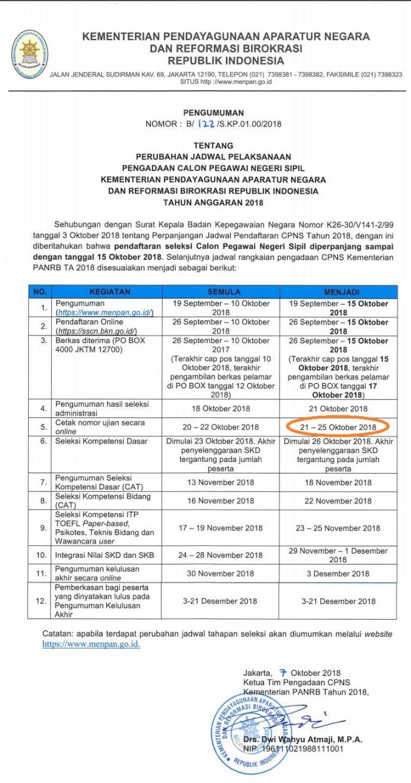 sudah sangat terang dinyatakan bahwa setiap pelamar CPNS harus membaca dan mengikuti updat Terbaru  Jadwal Lengkap Pelaksanaan CPNS 2018 Terbaru