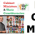 List of Cabinet Ministers In India 2016 PDF Download