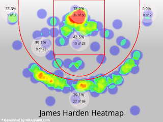James Harden Heatmap
