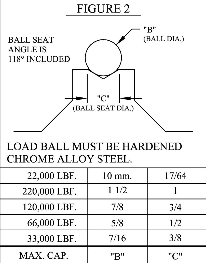 Force Safety Guide When Using Measuring Diagram 2jpg Loading A Load Cell Or Other Instrument Thru Steel Ball Be Certain That The Is Made Of Hardened Chrome Alloy