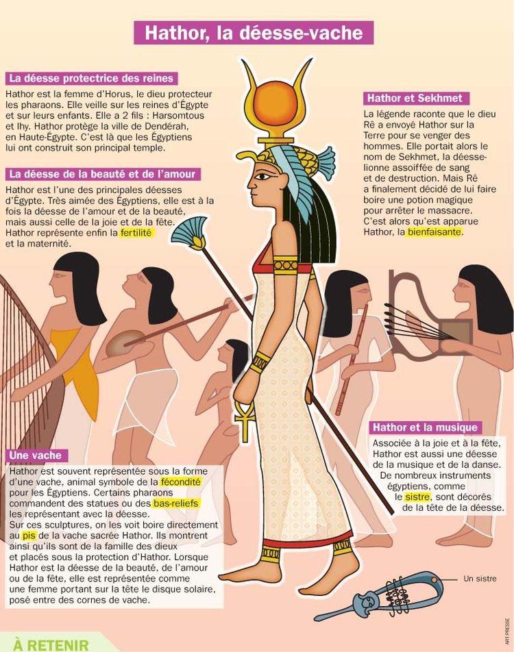 Hathor, La Déesse-Vache