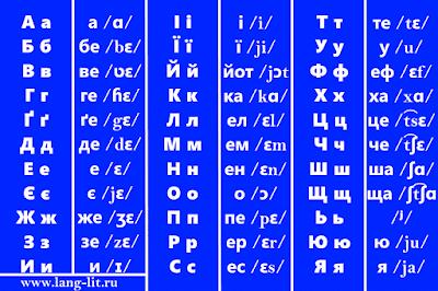 Алфавит украинского языка