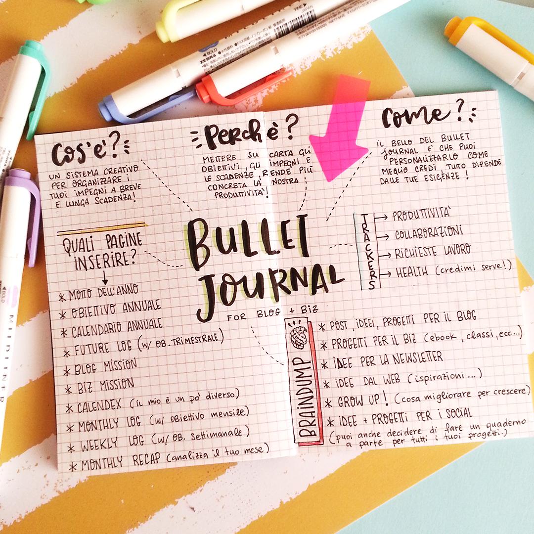 Bullet Journal: che cos'è e come usarlo per il blog!
