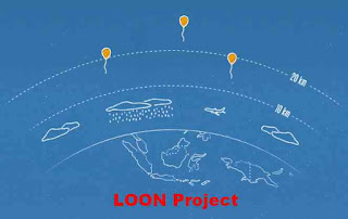 loon project