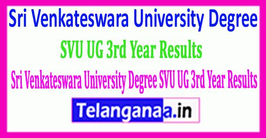 Sri Venkateswara University Degree SVU UG 3rd Year Results