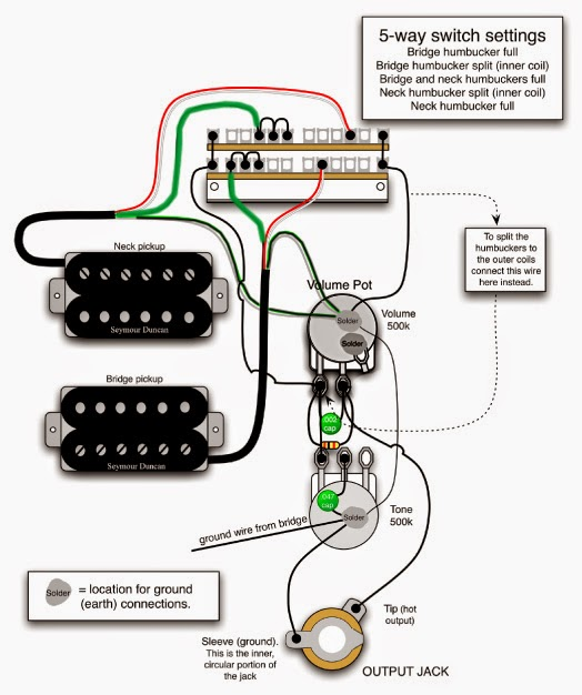 yamaha pacifica wiring diagram 2007 chrysler pacifica wiring diagram cheep thrill guitars: june 2014