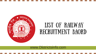 List of Railway Recruitment  Baord  Offical  Websites  in India