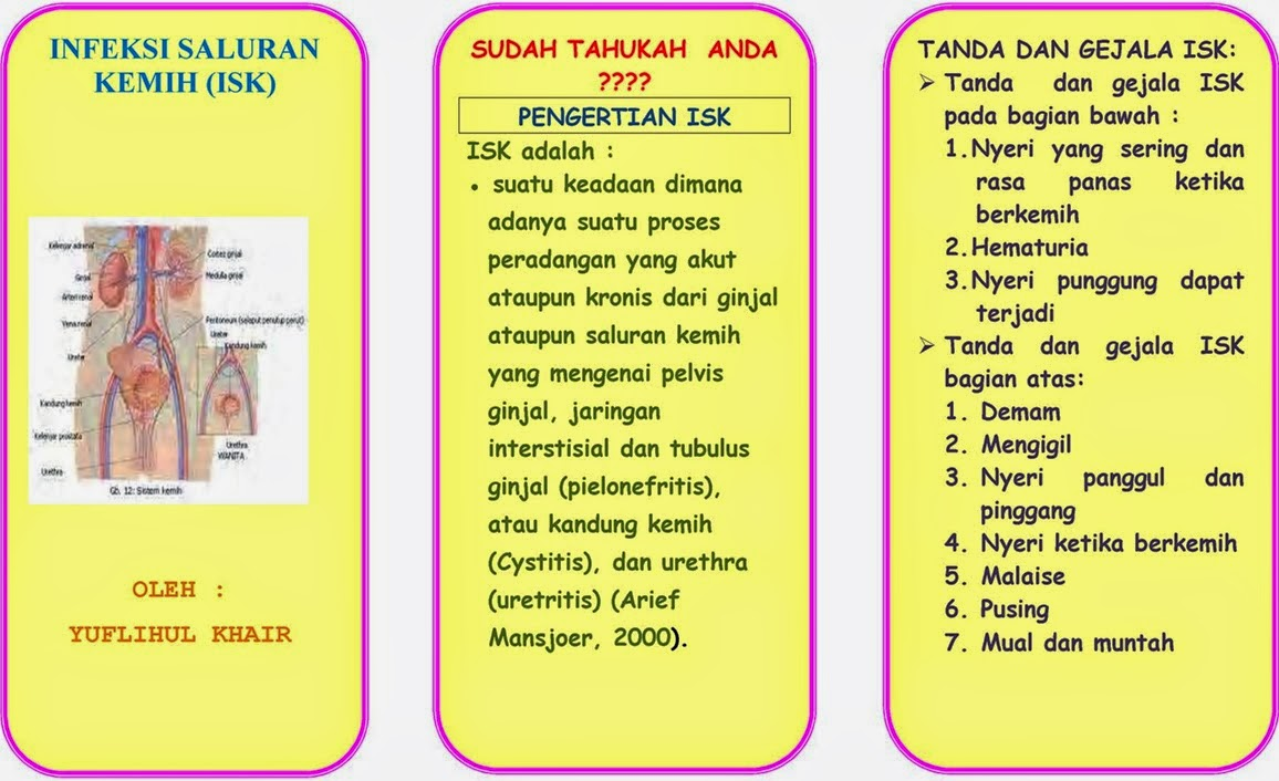 LEAFLET ISK  EBOOKS YUFLIHUL KHAIR