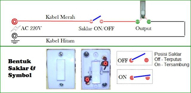 Gambaran Mudah Jaringan Kabel Saklar Listrik Rumah Tangga
