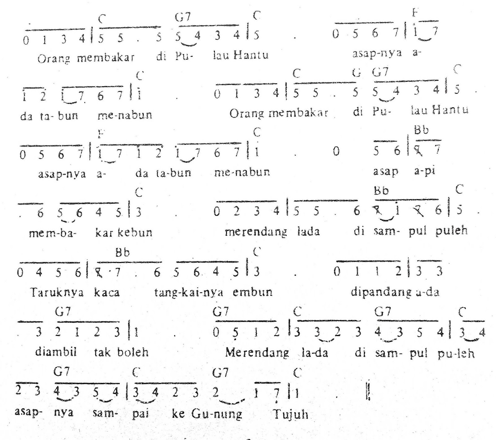 Chord Dan Lirik Lagu Jambi Selendang Mayang