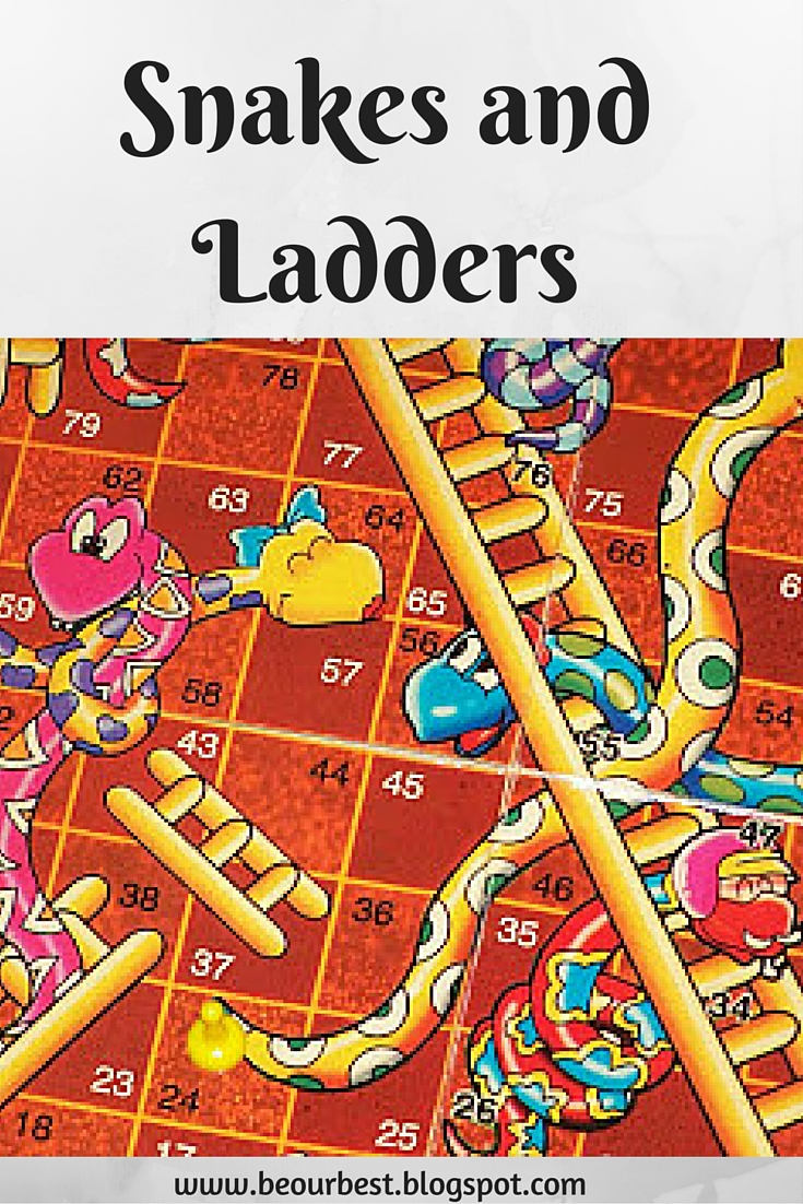 Analysing Snakes and Ladders as a Markov Chain