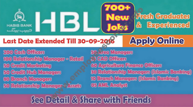 HBL Jobs in Pakistan 2016