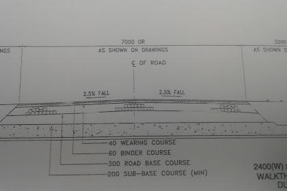 Cara menghitung kemiringan Slope dengan program kalkulator casio -FX 5800 P