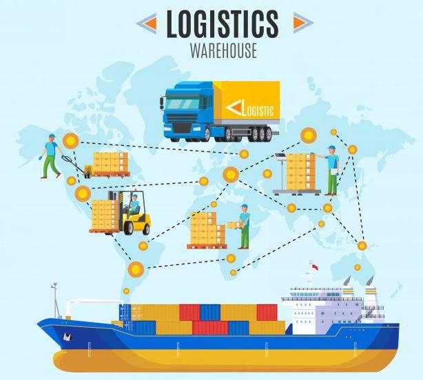 Logistics Supply Chain Management System