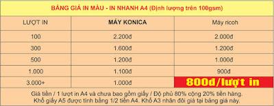 Bảng báo giá in decal giấy có định lượng trên 100 gsm