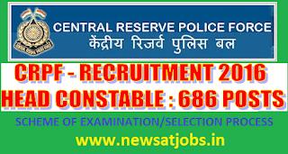 crpf+recruitment+general+scheme+of+examination