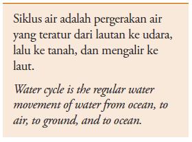 Pengertian dan Macam Perairan Darat