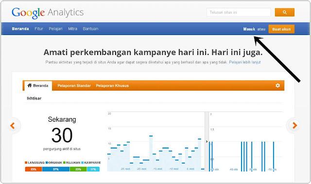 Cara Memasang Google Analytics Pada Blog
