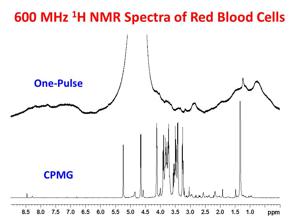 University of Ottawa NMR Facility Blog