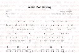 Not Angka Lagu Manis Dan Sayang - Koesplus Berikut Lirik Dan Chord