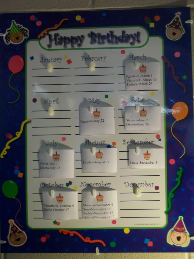 Ideas For Birthday Charts In Classroom 4 Source Chart Topsimages Com