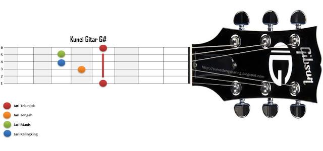 chord kunci gitar G# kres