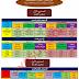 جدول يلخص الخطوات المنهجية لتقديم مكونات جميع المواد المدرسة باللغة العربية / منهجية تدريس جميع المواد المدرسة باللغة العربية في جميع مستويات التعليم الابتدائي للاستاذ السعيد ايت الشرقي