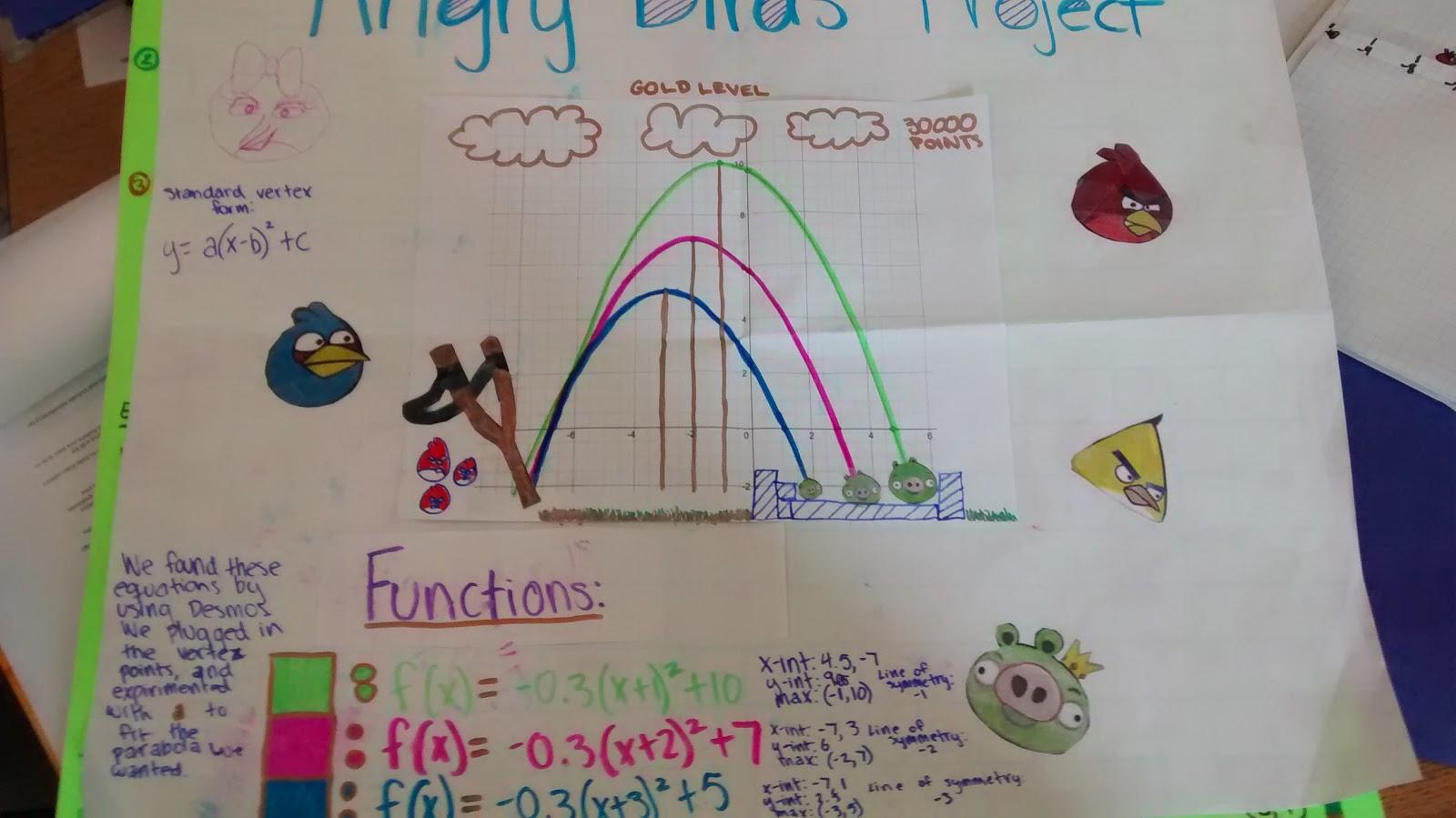 Farewell May Hey Angry Birds Mathemusings border=