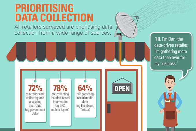 Image: Retail And The Big Data Revolution