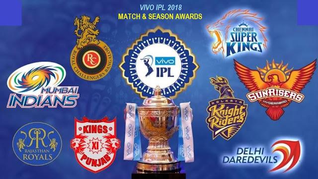 IPL 2018 Awards - IPL 11 Trophy & Prize Money