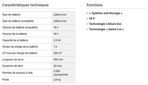 Caractéristiques techniques Bosch AHS 55-20 LI