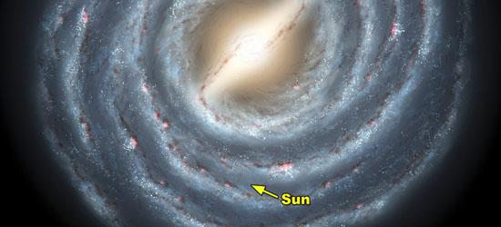Fatos Científicos - Trajetória do Sistema Solar na Via Láctea